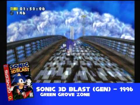 Recycled Sonic Music