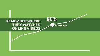 Gambar cover Video Marketing Explainer