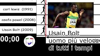 simulazione gara uomini più veloci della storia - 100 metri