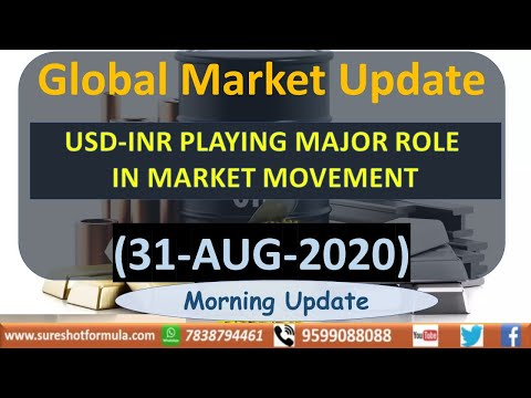 International Commodity Market Update for 31Aug2020 || GLOBAL MARKET निचे है पर MCX मजबूत क्यों ??