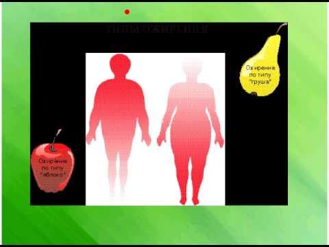 Метаболический синдром - LookMedBook