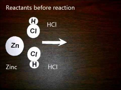 how to make hcl gas