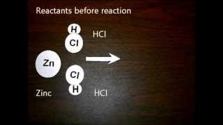 single replacement reaction explained animated reaction zn hcl