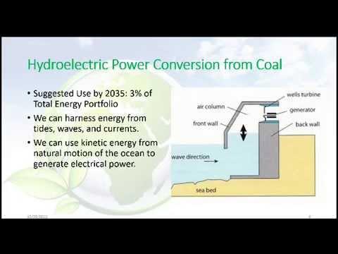 LT Energy Portfolio
