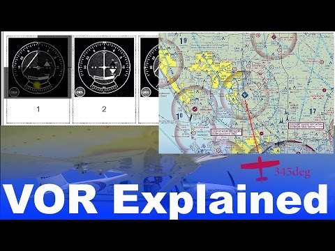 VORs Made Simple For The Written Test   Pass Your FAA Exam