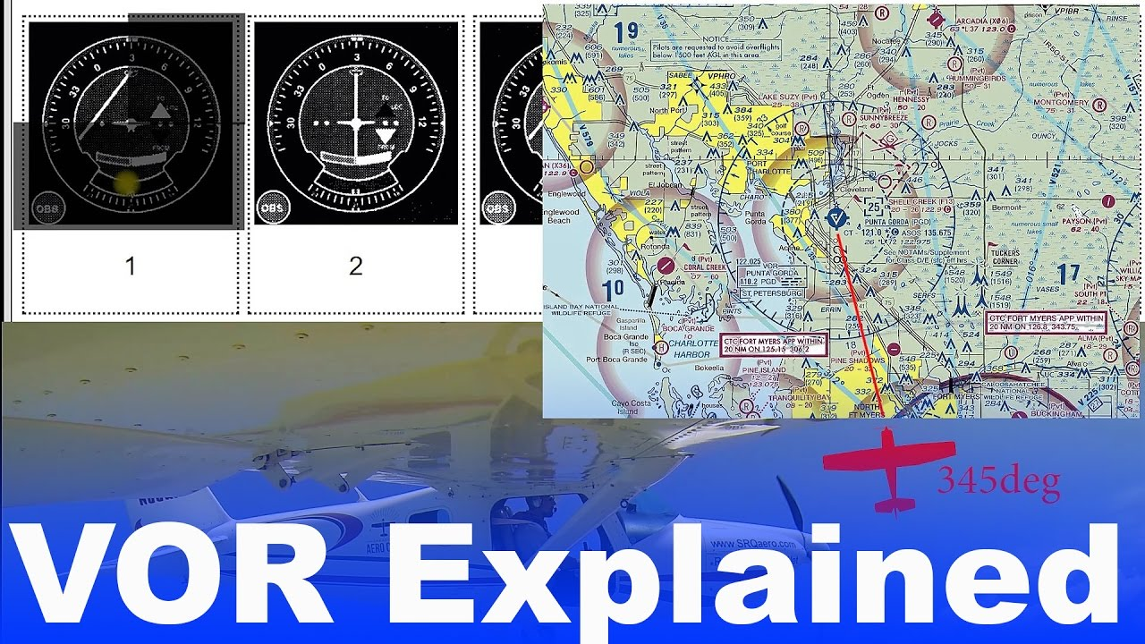 VORs Made Simple For The Written Test | Pass Your FAA Exam