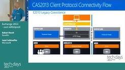 Taso 300: Exchange 2013 -- uusi sähköposti
