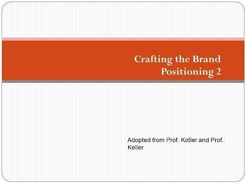 Marketing Basics   Brand Positioning 2