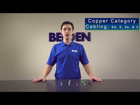 Copper Cable Overview   Belden