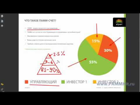 Forex памм инвестирование обучение аналитик форекс дмитрий солодин 27.02.2012