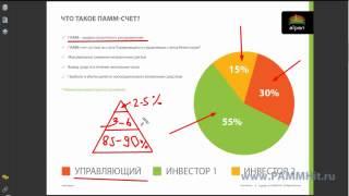 Обучение инветсициям.  Инвестиции на forex - что такое ПАММ счета?(Как инвестировать деньги? В опционы с доходностью до 93%! Все подробности на сайте http://goo.gl/abxciu ** ** ** Инвестици..., 2015-04-09T03:23:35.000Z)
