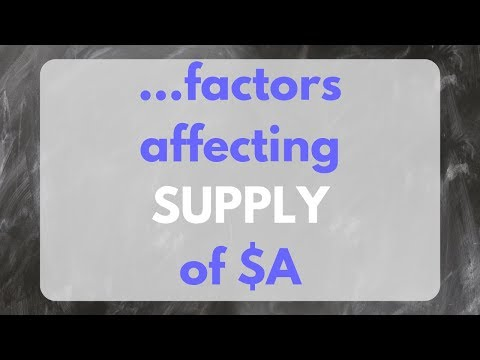 Factors Affecting The SUPPLY Of Australian Dollars ($A)