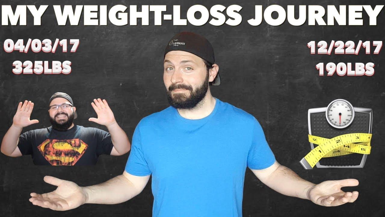 Weight loss regina