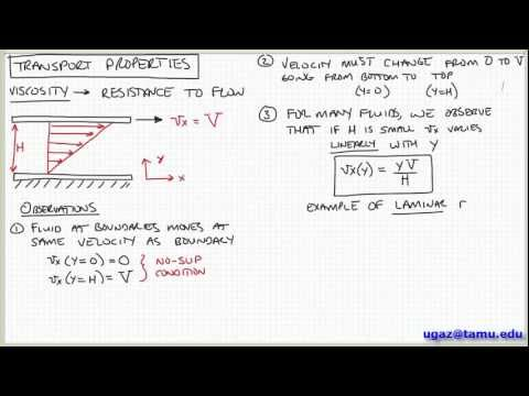 Introduction to Viscosity - Lecture 1.2 - Chemical Engineering Fluid Mechanics