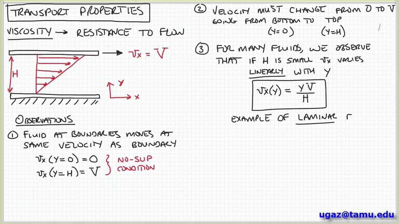 Introduction to Viscosity - Lecture 1 2 - Chemical Engineering Fluid  Mechanics