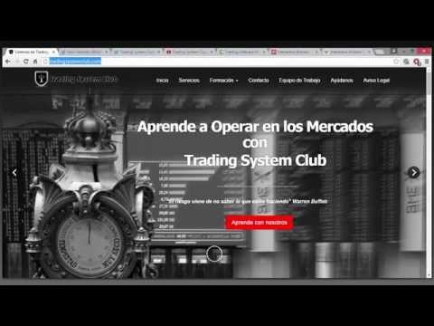 Trading de Forex con MultiCharts e Interactive Brokers || Tr