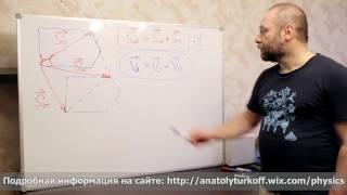 Физика. Урок № 1. Кинематика. Закон сложения скоростей