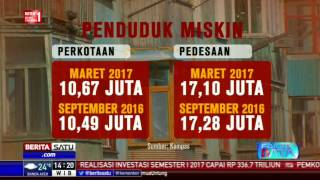 Video Fakta Data: Kemiskinan Kian Dalam dan Parah download MP3, 3GP, MP4, WEBM, AVI, FLV September 2018