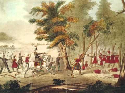 War of 1812 - facts & summary