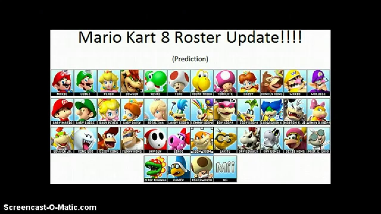Mario Kart 8 Roster Update - YouTube