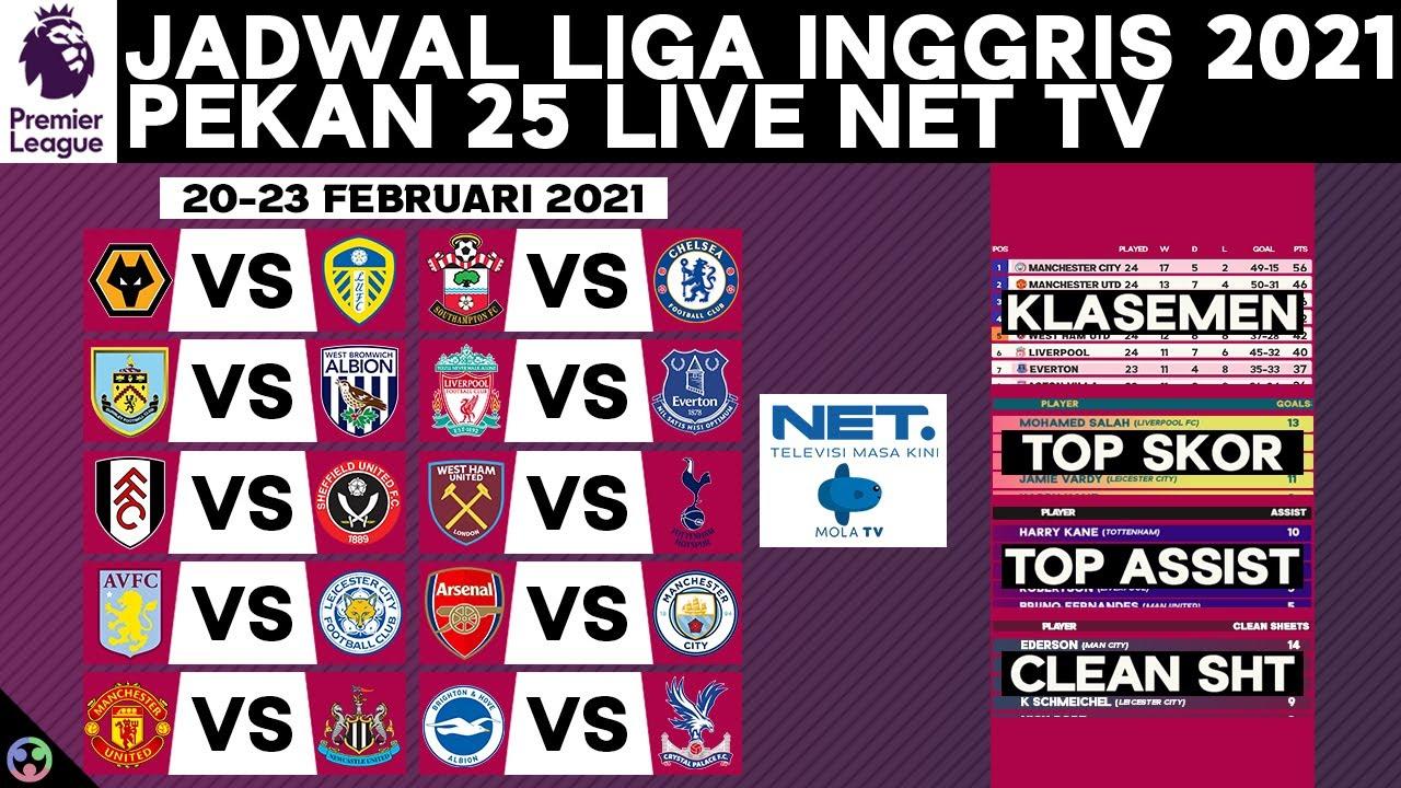 44 Arsenal Vs Man City Net Tv Png Joker123
