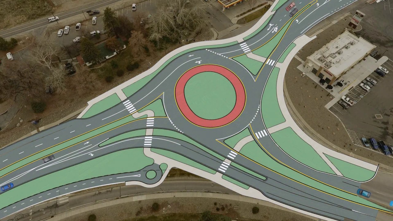 How to use a Multi-lane Roundabout