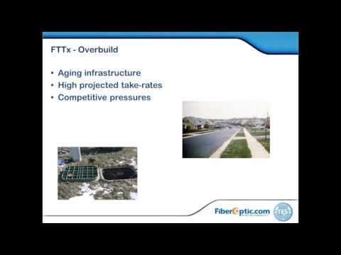 On-Demand: PON in FTTH