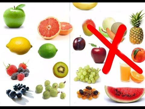 Что можно есть при сахарном диабете, и какие продукты