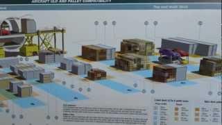 Anatomy of International Freight Wall Chart - Brilliant logistics communication tool