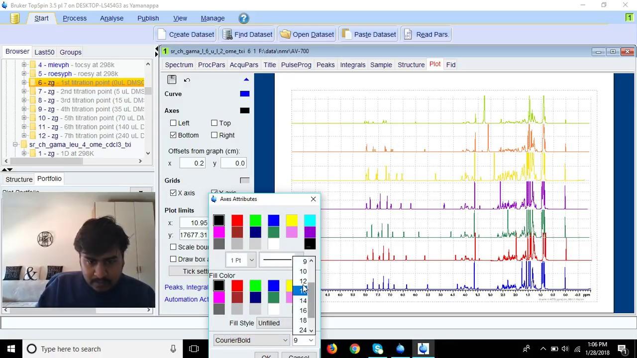 1D NMR data processing (Multidisp, stack plot) by Topspin