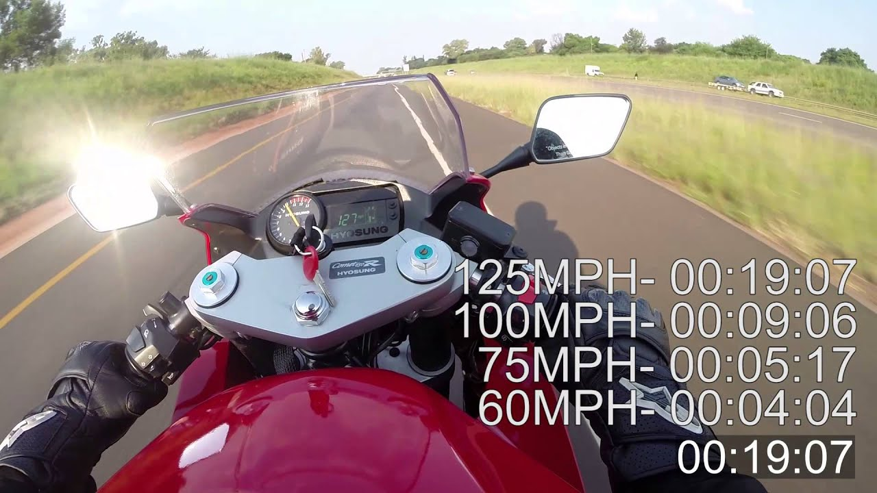 Hoysung GT650R 0 - Top Speed (MPH) HD - YouTube