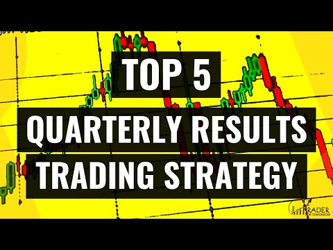 Quarterly Results Strategy : Top 5 Earnings Trade Strategy 2021 (For INDIAN STOCK MARKET)