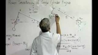 Module 6 - Lecture 1 - Turning Moment Diagram
