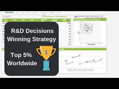 capsim---prefect-way-to-make-r&d-decisions-(step-by-step)