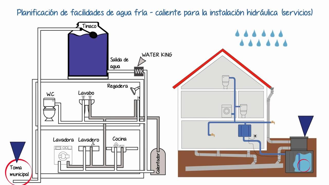 Curso de plomer a nivel 3 10 16 youtube for Instalacion hidraulica de una alberca