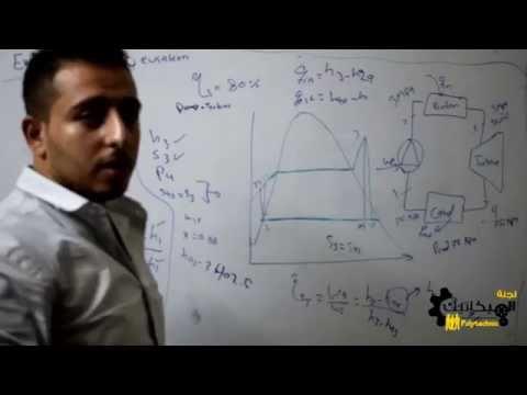 .:: دروس تقوية || محطات توليد الطاقة || الفيرست ج 3 || Deviation in Rankine cycle ::.