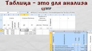 Кучка важных мелочей. Excel. ВПР. Посиделки по внедрелкам. Внедрение 1С(Видео-фрагмент