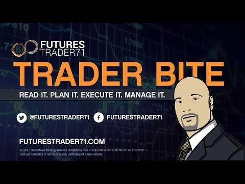 03-12-2018 Trader Bite (Do 80% of traders really fail???)