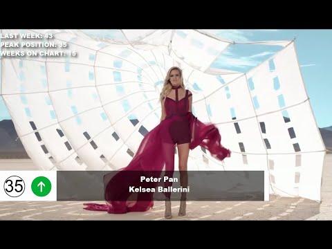 Top 50 Songs Of The Week - September 24, 2016 (Billboard Hot 100)