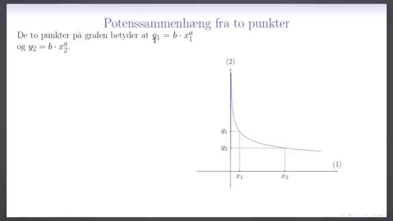 Potensfunktion L2 - Bestemmelse af forskrift ud fra to punkter
