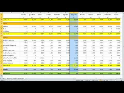 ทำ Monthly Cashflow Projection แบบง่ายๆ