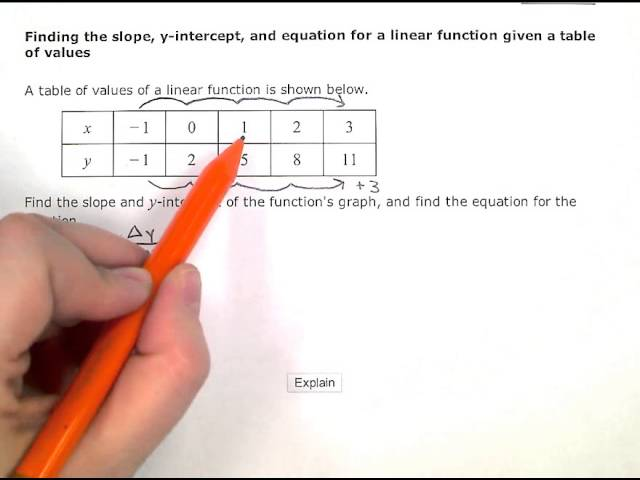 Finding The Slope Y Intercept And Equation For A Linear Function Given A Table Of Values Youtube