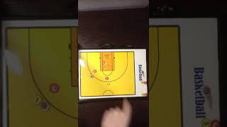 3 on 3 Shell drill