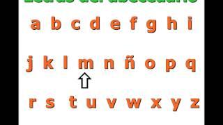Letras del abecedario español,castellano