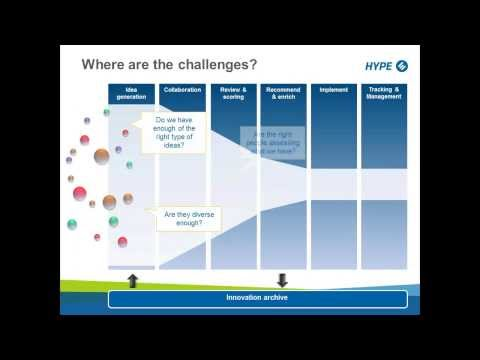 HYPE Webinar: Introduction to Online Innovation Management