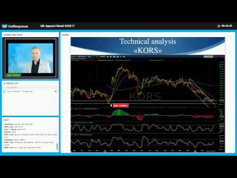 Apparel (Retail) industry Part 4 Technical analysis of KORS