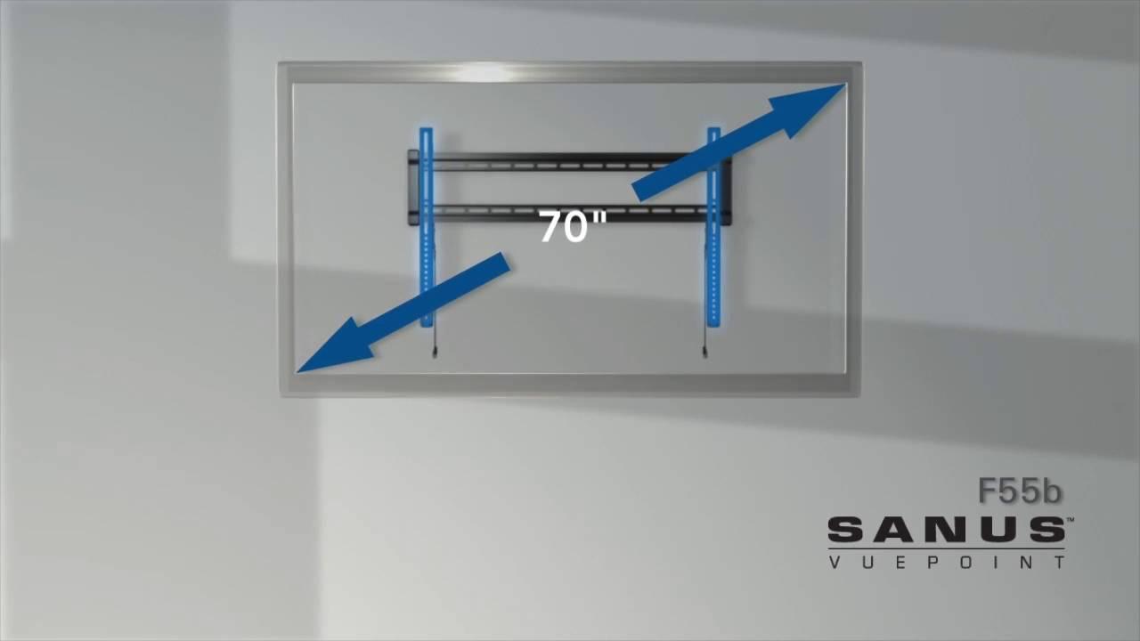 Screwfix Sanus Universal Tv Wall Mount Fixed 47 80