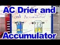 How the AC Receiver Drier and the AC Accumulator Work