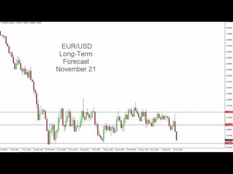EUR/USD Forecast for the week of November 21 2016, Technical Analysis