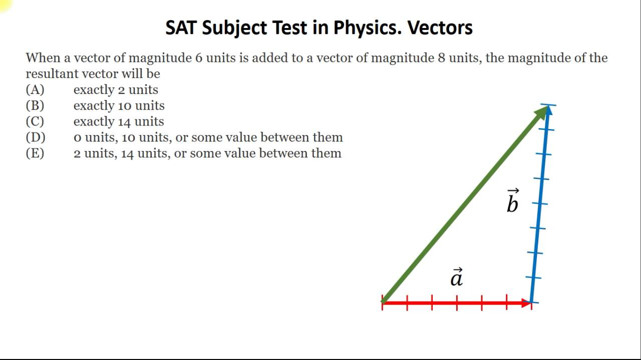 Vectors in SAT Subject Test in Physics - YouTube